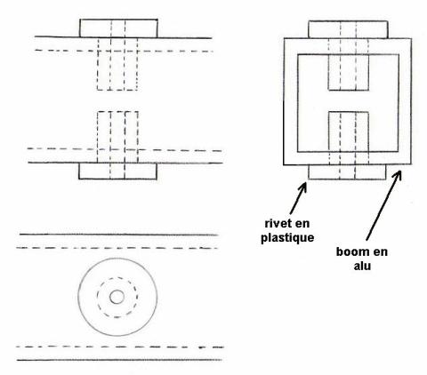 Montage des rivets