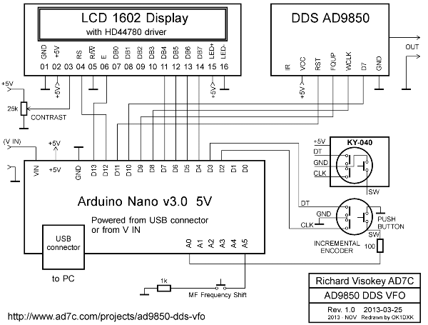 Schema VFO-DDS